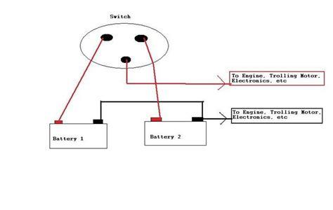 wiring diagram perko battery switch perko switch wiring diagram 27 wiring diagram images