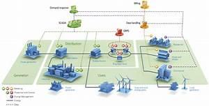 Medium Voltage Automation Solutions - Eaton UK - Power ...