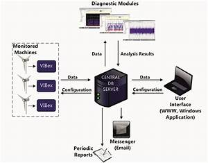 Ec Systems