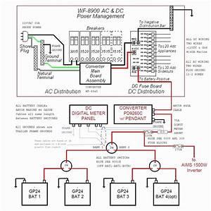 Eagle Trailer Wiring Diagram