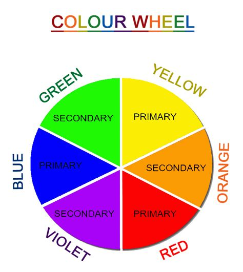 color me mine draper primary colors and secondary colors secondary hues the