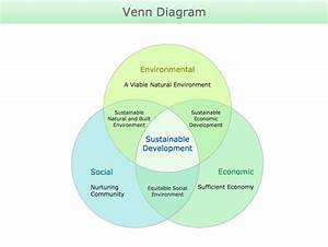 Venn Diagram Examples For Problem Solving  Environmental