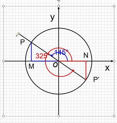 Visio Shape Templates Education Geometric Teach Learn