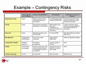 Contingency plan for a risk assessment for Supplier contingency plan template