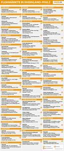 Markt De Mayen : flohmarktratgeber die gr ten flohm rkte in rheinland pfalz ~ Eleganceandgraceweddings.com Haus und Dekorationen
