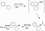 Use of PCA (1-phenylcyclohexylamine) as a precursor
