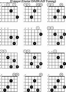 basic chords for open g tuning guitars and stuff With open g guitar chord chart http guitarricmediacom chords open g