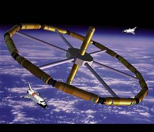 hard science - On feasibility of rotating space colonies ...