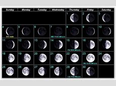 March 2018 Moon Phases Calendars CalendarBuzz