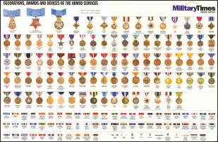 Awards And Decorations Of The Us by 9 Best Images Of U S Awards Chart Army U S