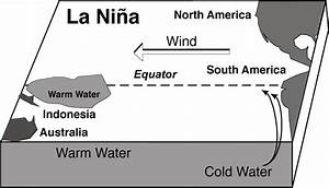 El Nino And Shrimp Farming