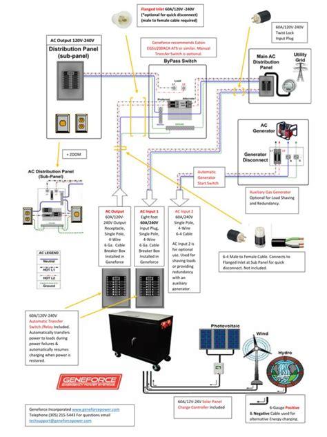 Wiring Battery Generator Sub Panel