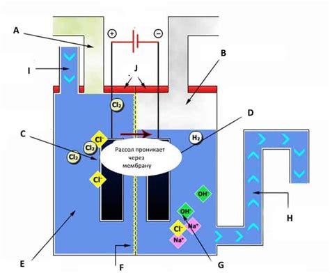 Генератор водорода своими руками. чаво1 . проект заряд