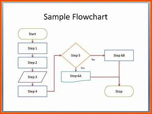 Flow Chart Template Word 2010