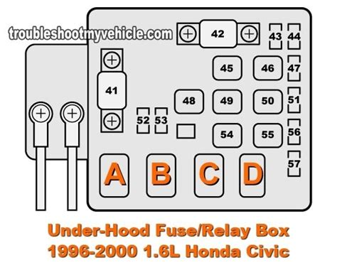 1996 Honda Civic Dx Fuse Box Diagram by 96 Honda Civic Fuse Panel Wiring Diagram And Schematic