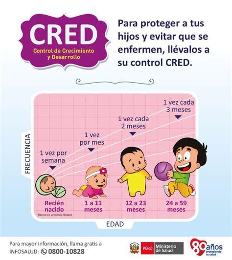 los padres deben asistir  sus bebes desde reciennacido