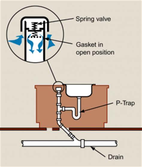 kitchen island plumbing vent venting kitchen islands pro remodeler 5131