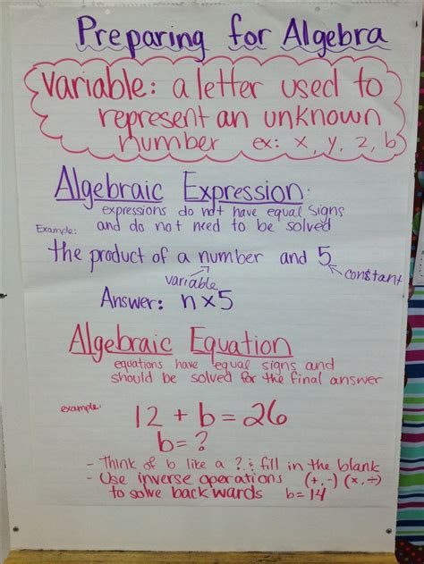 variable expressions  equations anchor chart