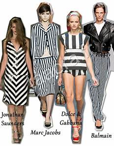 tendance mode ete 2013 les rayures taaora blog mode With tendances modes