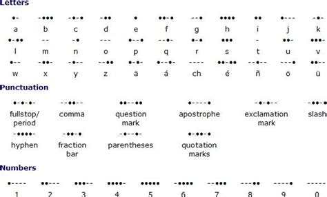 Printable Morse Code Letters Chart