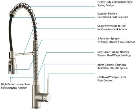 Faucet.com   KPF 1612 in Chrome by Kraus