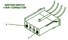 97 Jeep Grand Fuse Box by Jeep Page 2 Circuit Wiring Diagrams