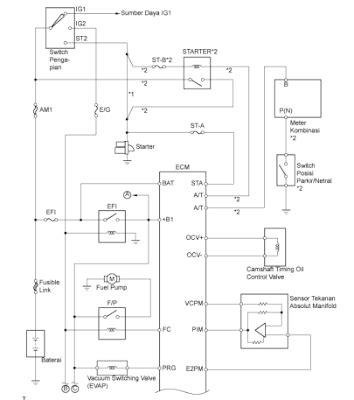 Wiring Diagram Kelistrikan Toyotum Avanza by Wiring Diagram Efi Toyota Avanza Daihatsu Xenia Saputranett