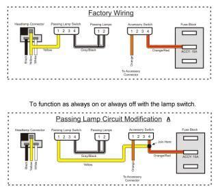 Harley Davidson Fog Light Wiring Diagram by Fog Lights Harley Davidson Forums