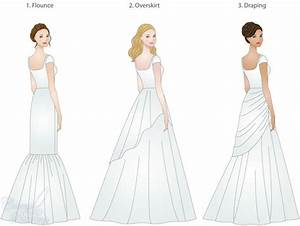 wedding dress skirt types shapes overlays and textures With types of wedding dresses