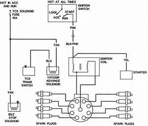 Diagram Additionally Chevy 350 Ignition Coil Wiring Diagram On 94 Gmc