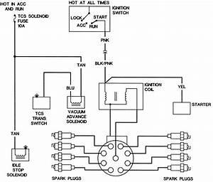 460 Engine Wiring Diagram 26856 Archivolepe Es