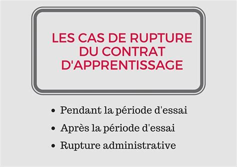 rupture contrat d apprentissage comment faire - Modèle Rupture Contrat Apprentissage
