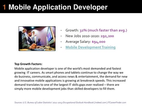 1 Mobile Application Developer. Sql Server 2008 Questions And Answers. Rash And Fever In Toddler Jim Dandy Plumbing. Criminal Lawyers In Atlanta Ga. Best Satellite Dish Service Iq Online School. Restaurant Wire Shelving Replace Glass Window. Mobile Al Community College Allergy To Cold. Sales Enablement Software Lawyers Long Island. Free Cloud Computing Providers