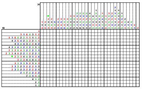 Color Griddler Solver Online