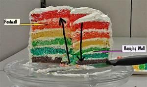 Baked Geology  Shelli U0026 39 S Rainbow Fault Cake