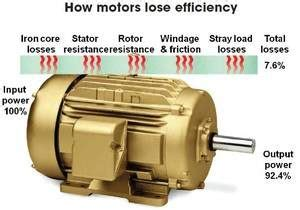 Electric Motor Repair Houston by Houston Electric Motor Repair And Rewind Community Motors