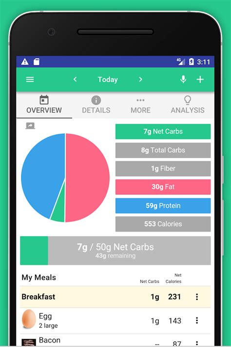 top  keto diet tracker apps  track  macros today