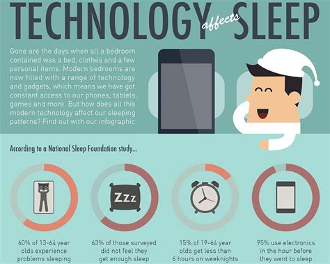 infographic  smartphones  technology affects