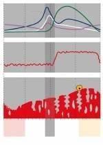 Steigerung Berechnen : fruchtbarkeits steigerung der weibliche zyklus ~ Themetempest.com Abrechnung