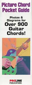 Picture Chord Pocket Guide  Music Instruction  Ebook By Hal Leonard Corp