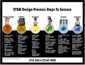 Quick Stem Activities With Free Printable Stem Challenge Pack