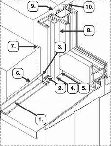 Alu Fensterbank Einbauen : fensterhandbuch montage beispiele aus der gutachterpraxis ~ Frokenaadalensverden.com Haus und Dekorationen