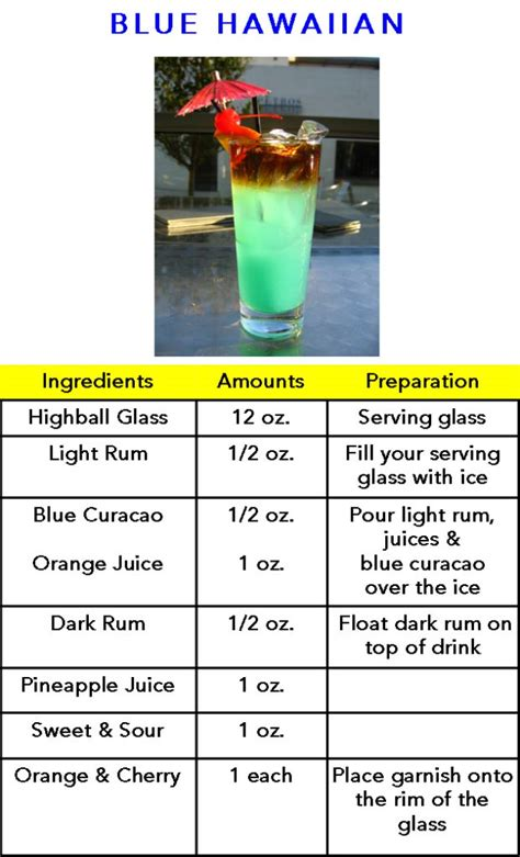 blue hawaii drink ingredients pin by leanne k on hawaii oahu pinterest