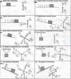 Free Body Diagram Worksheet  U2013 Wiring Diagram