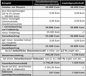 Lohnerhöhung Berechnen : mechanismus in autos m rz 2016 ~ Themetempest.com Abrechnung