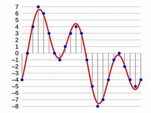 File 4-bit-linear-pcm Svg