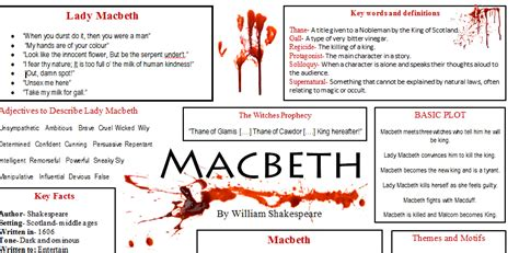 macbeth learning revision mat by creativesquirrel