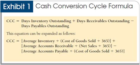 analyzing liquidity   cash conversion cycle