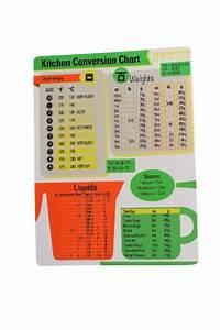 Metric Conversion Chart Fridge Magnet 6 Quot X 8 Quot Includes