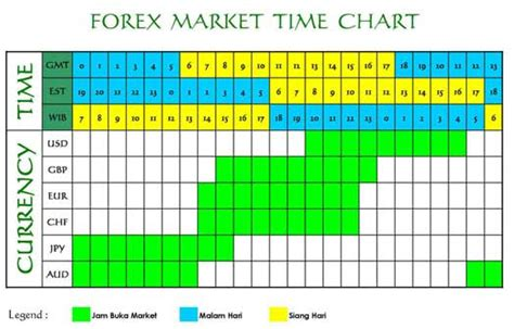 currency trading hours my trading and investing plan